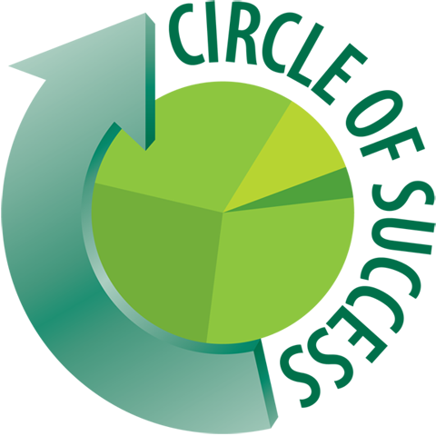 BNI Circle of Success Chapter